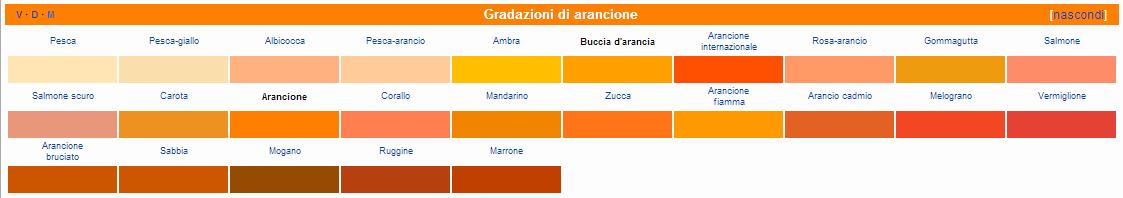 gradazioni_arancione