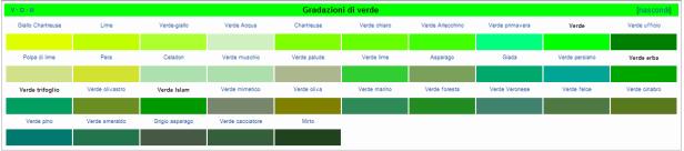 gradazioni_verde