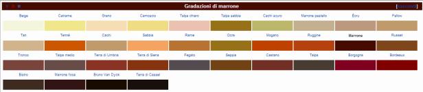 marrone_wiki