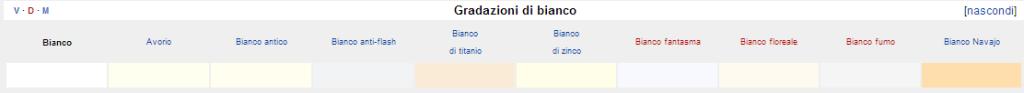 bianco_wiki