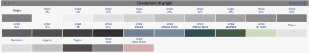 grigio_wiki