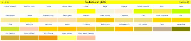 wikigiallo