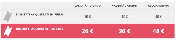 biglietti-cosmoprof2015