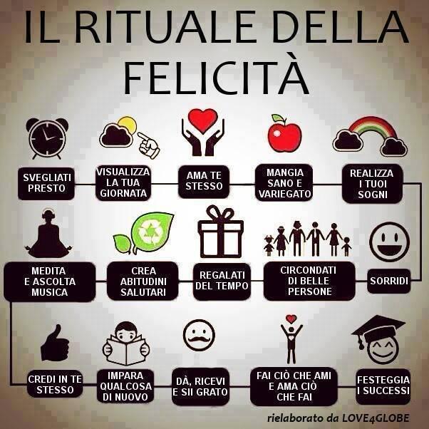 rituale-della-felicitc3a0