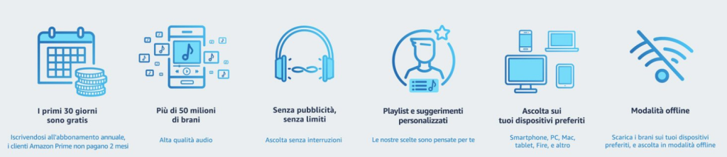 Amazon Music Unlimited - vantaggi